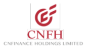 CNFinance Holdings Limited