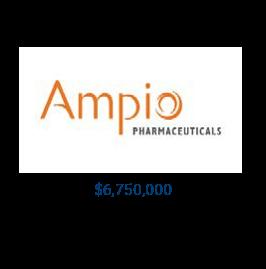 Ampio Pharmaceuticals, Inc.