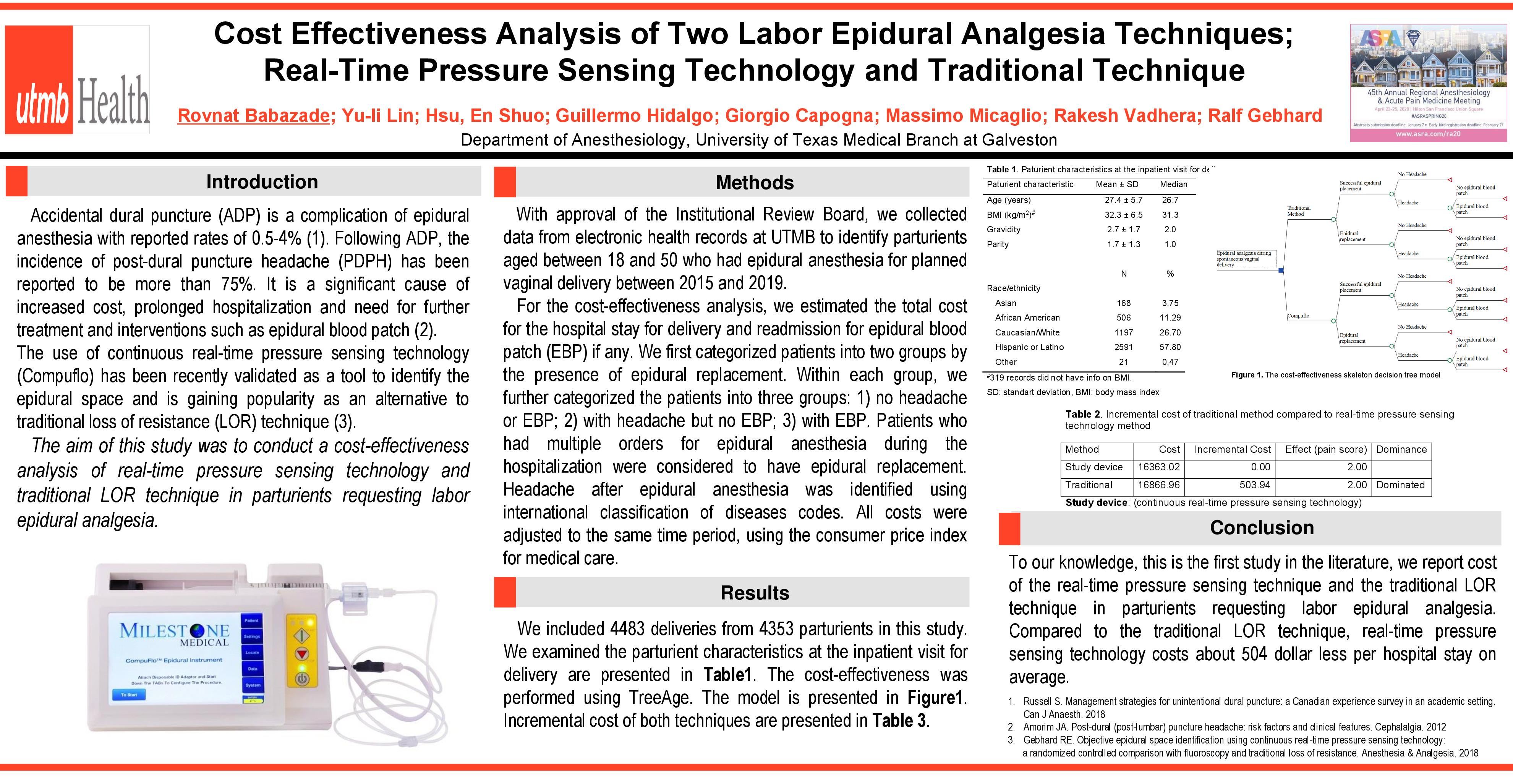 Cost Effectiveness Analysis of Two Labor Epidural Analgesia Techniques; Real-Time Pressure Sensing Technology and Traditional Technique