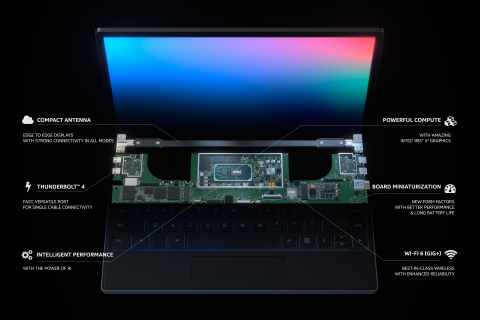 In 2018, Intel rallied its ecosystem partners to create an evolved PC experience. They worked together to innovate beyond the central processing unit and drive innovation across the entire platform: from silicon to software and beyond. (Credit: Intel Corporation)