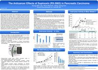 The Anticancer Effects of Supinoxin (RX-5902) in Pancreatic Cancer