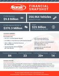 2021 Q1 Press Release Infographic