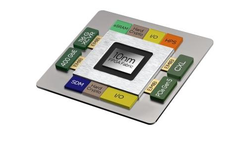 Intel's Silicon, Software Accelerate 5G, Edge