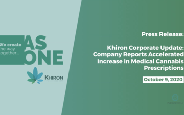 Khiron Corp. Update: Company Reports Accelerated Increase in Medical Cannabis Prescriptions thumbnail