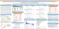 The Society for Immunotherapy of Cancer's (SITC) 34th Annual Meeting Poster, November 8, 2019; Treating Advanced Non-Small Lung Cancer (NSCLC) Patients After Checkpoint Inhibitor Treatment Failure With a Novel Combination of Viagenpumatucel-L (HS-110) Plus Nivolumab