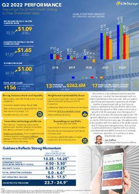 4Q20 Fact Sheet