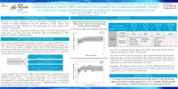 Pharmacokinetics and Pharmacodynamics in Patients from a Phase 2, Multicenter, Open-Label, Randomized, Comparative Study of Oral SCY-078 vs. Standard-of-Care Following Initial Intravenous Echinocandin Therapy in the Treatment of Invasive Candidiasis (including Candidemia) in Hospitalized Non-neutropenic Adults