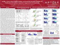 2020 AACR Poster - CG-806, a First-in-Class FLT3/BTK Inhibitor, and Venetoclax Synergize to Inhibit Cell Proliferation and to Induce Apoptosis in Aggressive B-cell Lymphomas