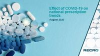 Effect of COVID-19 on national prescription trends