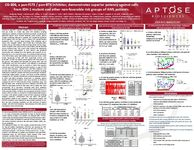 2019 AACR Poster - CG-806, a pan-FLT3 / pan-BTK inhibitor, demonstrates superior potency against cells from IDH-1 mutant and other non-favorable risk groups of AML patients