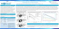 SCY-078 Demonstrates Significant Tissue Penetration in Rats and Mice Following Oral or IV Administration