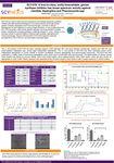 SCY-078: A first-in-class, orally-bioavailable, glucan synthase inhibitor has broad spectrum activity against <em>Candida</em>, <em>Aspergillus</em> and <em>Pneumocystis</em> spp.