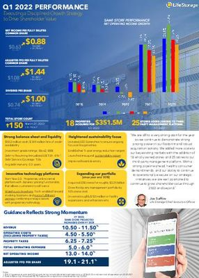Q1 2020 Fact Sheet