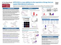 2018 AACR Poster - APTO-253 is a new addition to the repertoire of drugs that can exploit DNA BRCA1/2 deficiency