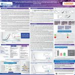 BioXcel Therapeutics Presented Data at the SITC 2018 Annual Meeting