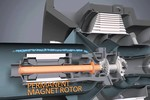 C200 Microturbine Engine Animation