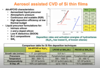 Aerosol Assisted CVD