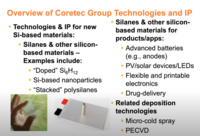 Silicon-based Materials from CHS