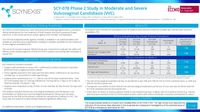 SCY-078 Phase 2 Study in Moderate and Severe Vulvovaginal Candidiasis (VVC)