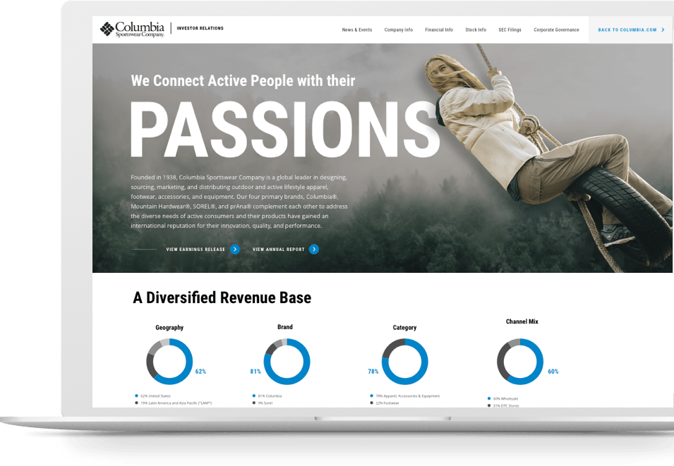 Reimagine Your Experience with IR Websites