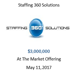 Staffing 360 Solutions