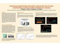 Continuous Dopaminergic Stimulation Evaluated in Parkinsonian Animal Model