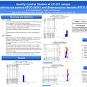 Quality Control Studies of CF-301 versus Staphylococcus aureus ATCC 29213 and Enterococcus faecalis ATCC 29212