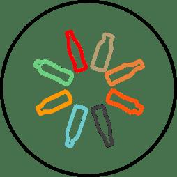 Diversified and Optimized Brand Portfolio