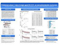 Preliminary phase 1 data of single agent RX-3117, an oral antimetabolite nucleoside