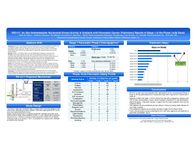 RX3117, An Oral Antimetabolite Nucleoside Shows Activity in Subjects with Pancreatic Cancer. Preliminary Results of Stage 1 of the Phase 1a/2b Study