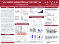 2018 ASH Poster – CG-806, a First-in-Class Pan-FLT3/Pan-BTK Inhibitor, Exhibits Broader and Greater Potency Than Ibrutinib Against Primary and Cultured Malignant B Cells