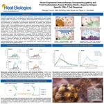Vector Engineered Immunotherapy Incorporating gp96-Ig and T Cell Costimulatory Fusion Proteins Elicits a Superior Antigen-Specific CD8+ T Cell Response Heat Biologics 2015