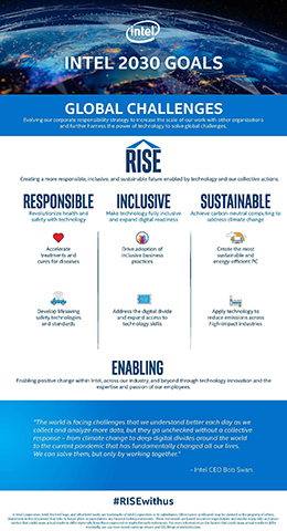 Intel Launches First Global Challenges, Marks a New Era of Shared Corporate Responsibility