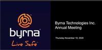Byrna Technologies Inc. Annual Meeting