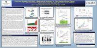 Preclinical studies of RX-5902, a beta-catenin modulator in triple negative breast cancer