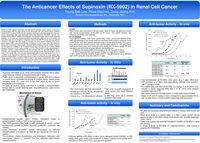 The Anticancer Effects of Supinoxin(RX-5902) in Renal Cell Cancer
