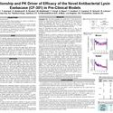 PK-PD Relationship and PK Driver of Efficacy of the Novel Antibacterial Lysin Exebacase (CF-301) in Pre-Clinical Models