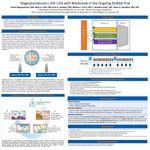 Viagenpumatucel-L (HS-110) with Nivolumab in the Ongoing DURGA Trial Heat Biologics 2016