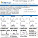 Comparative Combination Cancer Immunotherapy with Vaccination and TNFRSF Stimulation Heat Biologics 2014