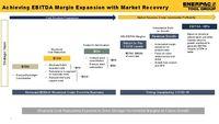 EBITDA Margin Expansion