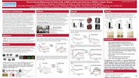 International Society for Cell & Gene Therapy 2021 Poster Presentation