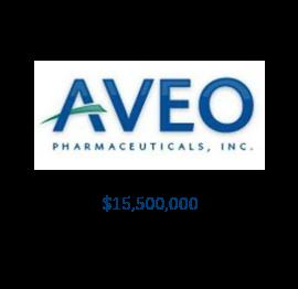 Aveo Pharmaceuticals