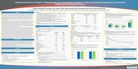Safety and Opioid Use in Subjects of Advanced Age with Impaired Renal Function in a Phase 3, Placebo-Controlled Study of Intravenous Meloxicam Following Major Surgery