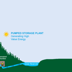 Pumped Hydro Storage 2