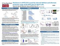 2019 AACR Poster - Resistance to APTO-253 caused by internal deletion and alternate promoter usage of the MYC gene in Raji B cells