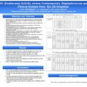 CF-301 Activity versus Contemporary Staphylococcus aureus Clinical Isolates from US Hospitals