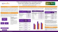 Phase 3 Oral Ibrexafungerp Study in Vulvovaginal Candidiasis (VANISH-303): Outcomes in Non-<em>albicans Candida</em> spp.
