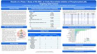 Results of a Phase 1 Study of RX-5902, an Orally Bioavailable Inhibitor of Phosphorylated p68, Targeting Solid Tumors