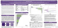 Phase 1/2 Study Of Rx-3117, An Oral Antimetabolite Nucleoside, In Combination With Nab-Paclitaxel (Nab-Pac) As First Line Treatment of Metastatic Pancreatic Cancer (Met-Pc):Preliminary Results