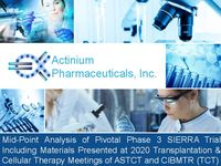 Mid-Point Analysis of Pivotal Phase 3 SIERRA Trial Including Material Presented at 2020 Transplantation & Cellular Therapy Meetings of ASTCT and CIBMTR (TCT)